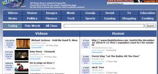 AllThingsNow, Descubre los enlaces mas populares en Facebook