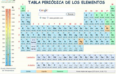 Tabla periodica completa y detallada choice image periodic table tabla periodica completa y detallada urtaz Image collections