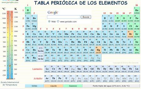 Tabla periodica de los elementos online en seis idiomas soft apps tabla elementos tabla periodica de los elementos online en seis idiomas urtaz Image collections