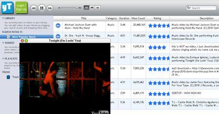 yTunes, Un Spotify con videos de YouTube