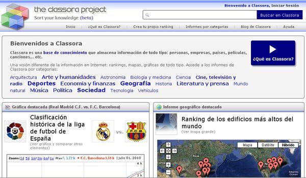 Classora, Base de conocimiento para Internet orientada al analisis de datos