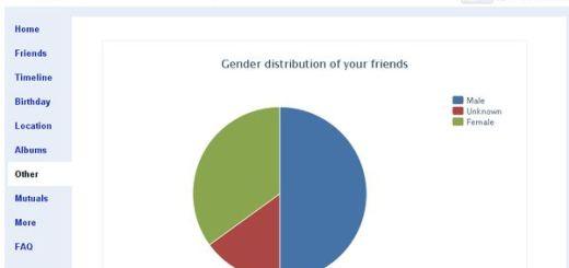 Facebook Spectrum, detalladas estadísticas de tu cuenta de Facebook