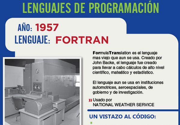 La historia de los lenguajes de programación en una infografía