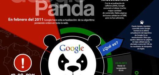 ¿Cómo podemos sobrevivir a Google Panda? (infografía)