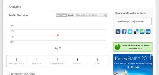 Plusya, un acortador para la url de tu perfil en Google+ con estadísticas