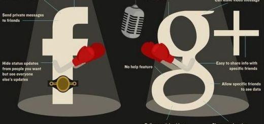 Otra infografía de la batalla: Facebook vs. Google+