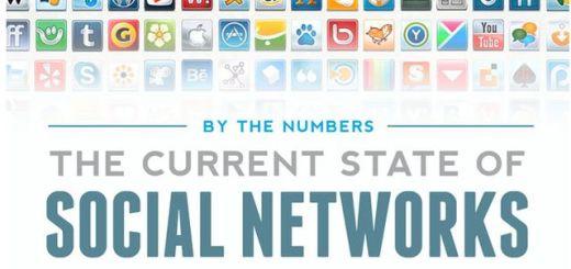 Infografía sobre el estado actual de las redes sociales