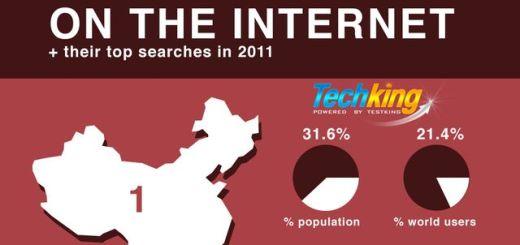Los 10 países con mayor presencia en internet y su top de búsquedas (infografía)