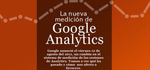 ¿Cómo nos afectan los cambios en la medición de las sesiones de Analytics? (infografía)