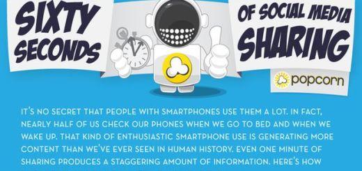Lo que sucede en 60 segundos en las redes sociales (infografía)