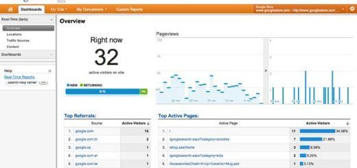 La nueva versión de Google Analytics mostrará el número de visitantes en tiempo real