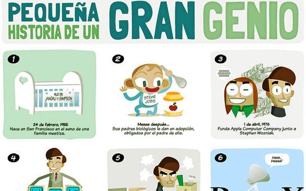 Peque 241 A Historia De Un Gran Genio Infograf 237 A Sobre La