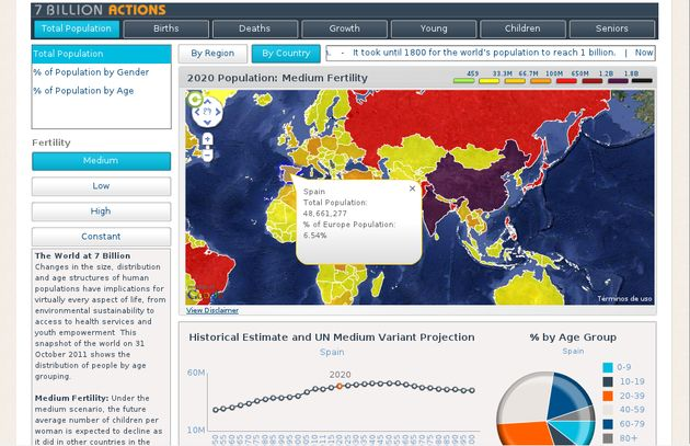7 Billion Actions 7 Billion Actions, mapa demográfico mundial con previsiones de crecimiento