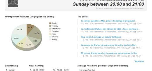 Google+Timing, descubre la mejor hora para publicar en Google+