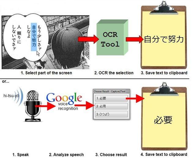 Capture2Text, práctico software OCR gratuito para convertir imágenes a texto o voz a texto