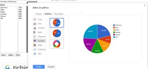 Chart Creator, crea todo tipo de gráficas con esta herramienta online gratuita