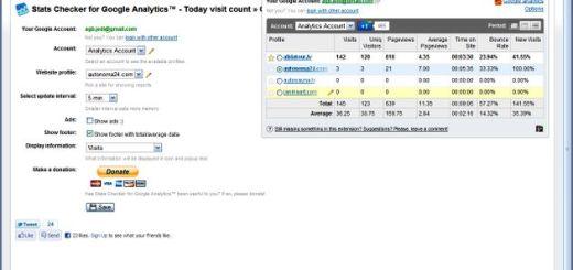 Stats Checker, tus estadísticas de Google Analytics siempre a la vista con esta extensión para Chrome