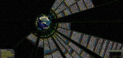 Tweeting Earth, busca y visualiza tweets organizados por zonas horarias