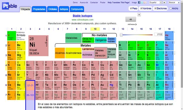 Tabla periodica dinamica wikipedia images periodic table and ptable tabla peridica de los elementos dinmica en lnea y ptable ptable tabla peridica de los urtaz Gallery
