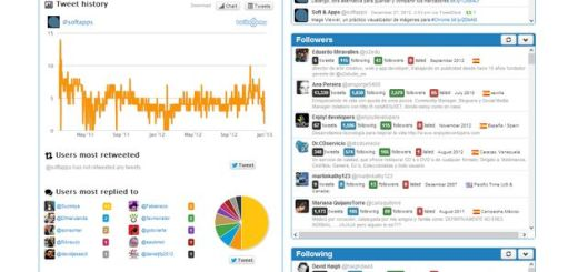 Twitonomy, herramienta online gratuita que te ofrece detalladas estadísticas de tu cuenta de Twitter
