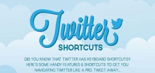 Infografía con los atajos de teclado para agilizar el uso de Twitter