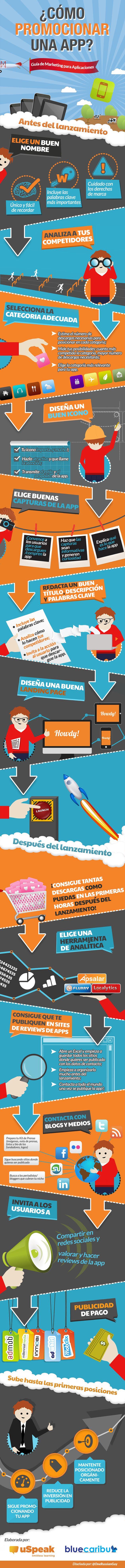 Una infografía que nos enseña trucos para promocionar nuestras apps
