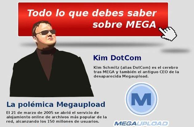 Una infografía para conocer MEGA, MEGAKEY, MEGABOX Y MEGAMOVIE