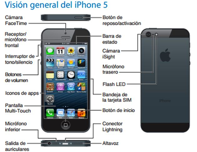 Manual de usuario iPhone 5