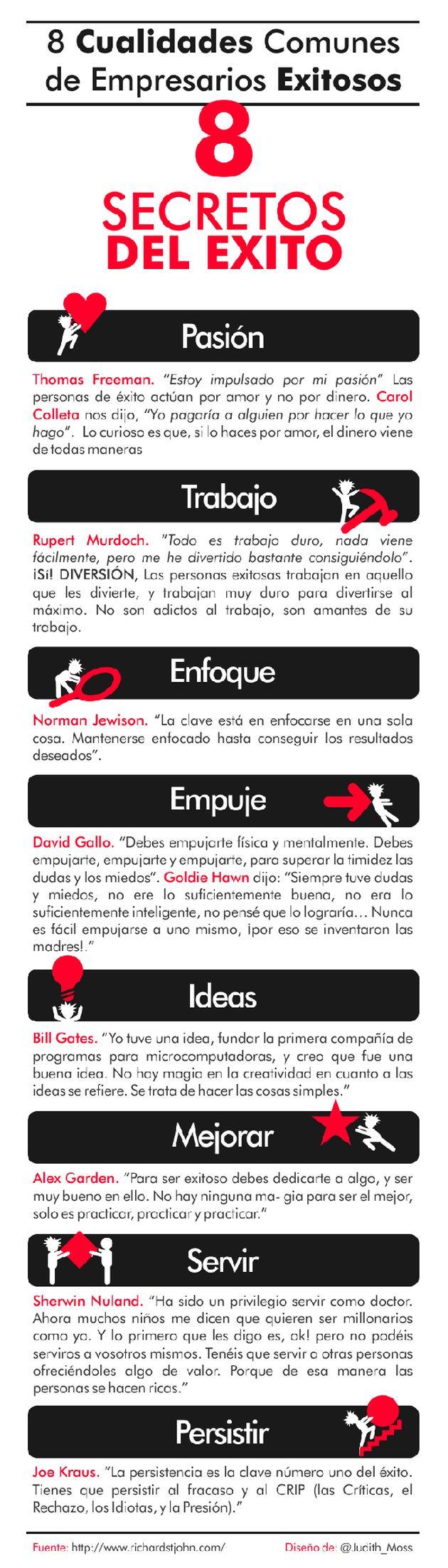 8 cualidades comunes en emprendedores de éxito