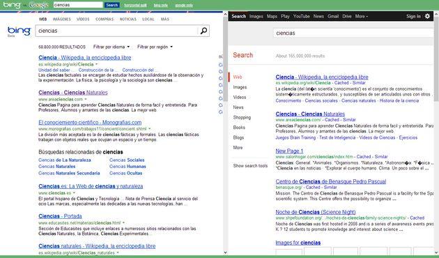 Bing vs. Google, comparando los resultados de las búsquedas en Google y Bing