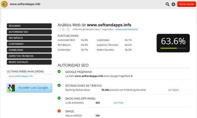 MetricSpot, completo análisis SEO de cualquier página o blog