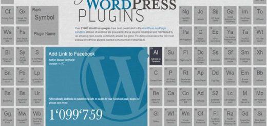 Una curiosa tabla periódica interactiva con los plugins para WordPress más descargados