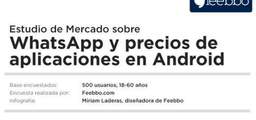 Estudio de mercado sobre WhatsApp y los precios de las apps Android en una infografía
