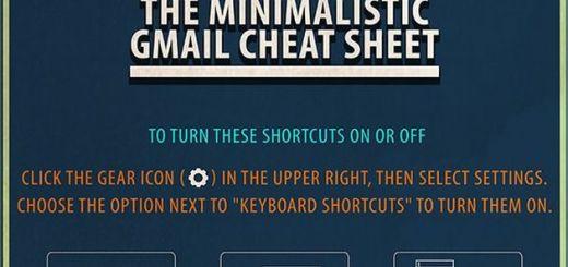 Una práctica infografía con los atajos de teclado de Gmail
