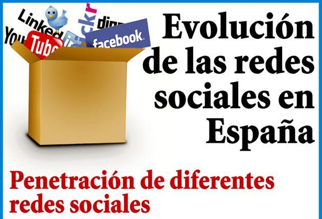 La evolución de las redes sociales en España en una interesante infografía
