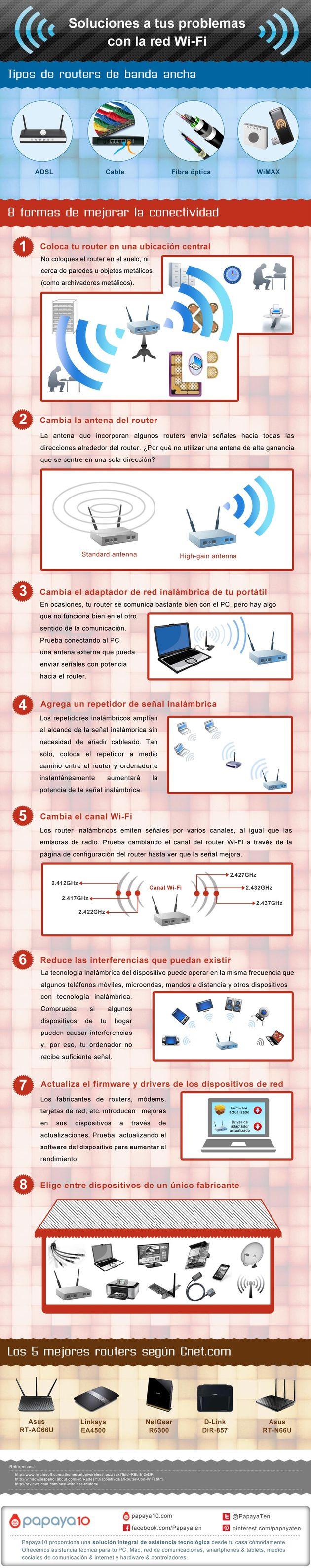 Soluciones a tus problemas con la red Wi Fi2 Una infografía con ocho consejos para optimizar nuestra conectividad WiFi