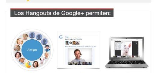 Una infografía para aprender a usar los Hangouts de Google+