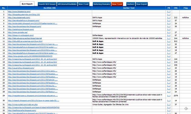 Backlinks Checker Tool, comprueba los backlinks que conducen a tu blog