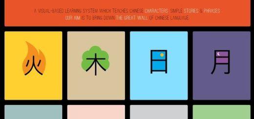 Chineasy, plataforma de aprendizaje visual para el idioma chino