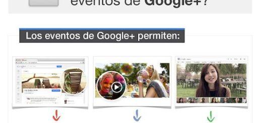 Infografia aprovechar los eventos de Google Plus