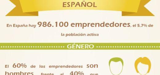 Una infografía para conocer el perfil del emprendedor español