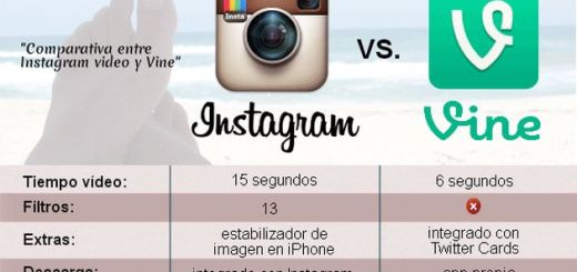 ¿Vine o Instagram Video? Esta infografía nos ayuda a elegir