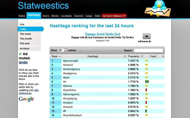 Statweestics, las estadísticas globales de Twitter a tiempo real