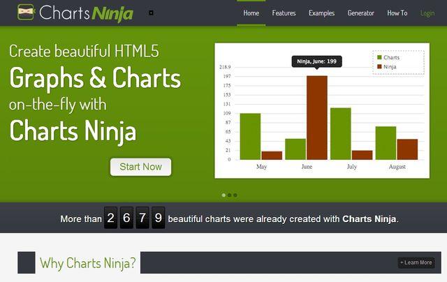 Charts Ninja, generador de gráficas en HTML5 para insertar en tu sitio