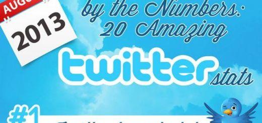 Estadísticas recientes de la red social Twitter en una infografía