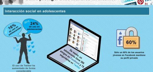 Una infografía que nos enseña cómo proteger a los menores en internet y las redes sociales