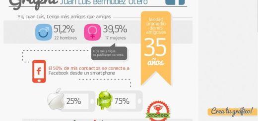 Graphi.me, genera una infografía sobre tus amigos de Facebook
