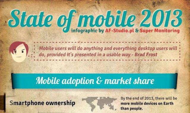 La infografía más completa sobre el uso de los móviles en el mundo