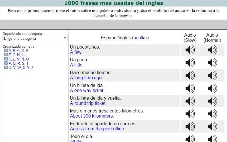 Las 1500 palabras más usadas en inglés y su pronunciación