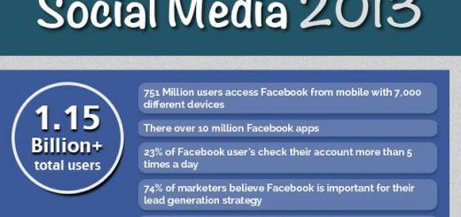 Infografía para conocer el estado de las redes sociales en 2013